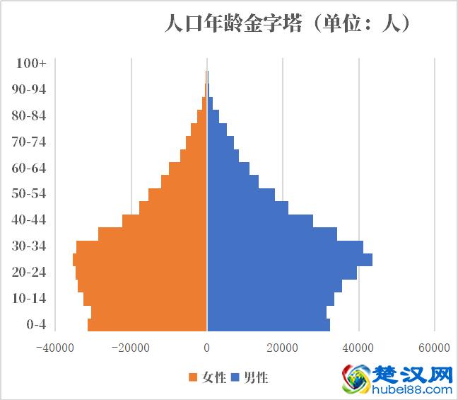 <b>不丹人口2019-2020总人数口普查及总面积</b>