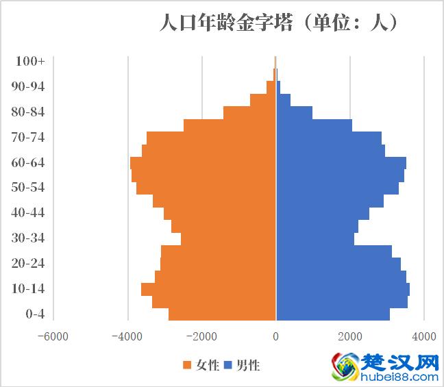 <b>美属维尔京群岛人口2019-2020总人数口普查及总面积</b>