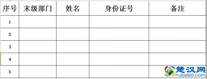 武汉的社保怎么办理?武汉市社保办理