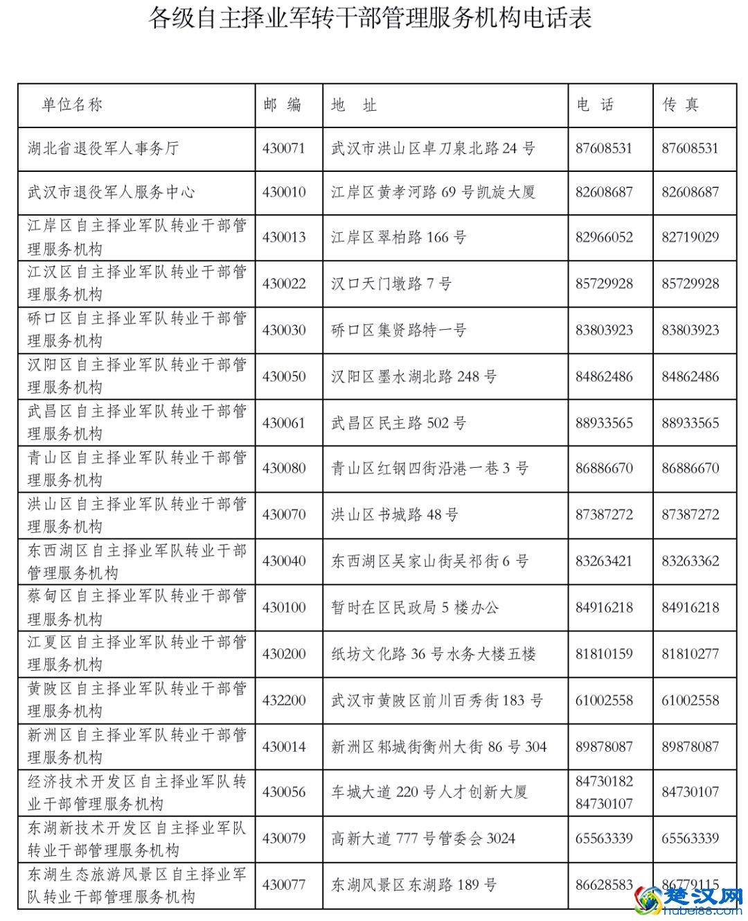 武汉退役军人住房补贴标准,武汉退役军